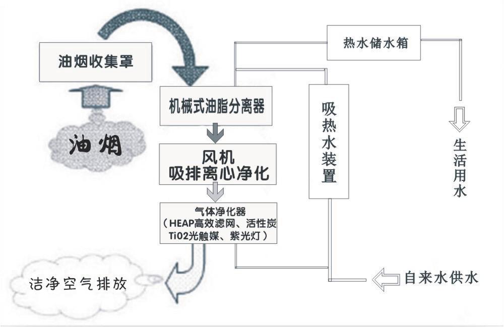 内循环系统示意图.JPG